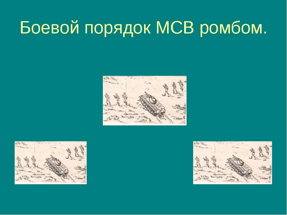 Боевой порядок МСВ ромбом.