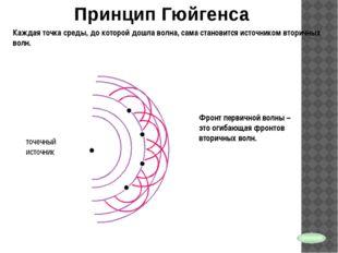 Отражение света Закон отражения света: луч падающий на поверхность, луч отраж