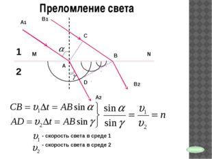 Преломление света n1 – абсолютный показатель преломления среды 1 n2 – абсолют
