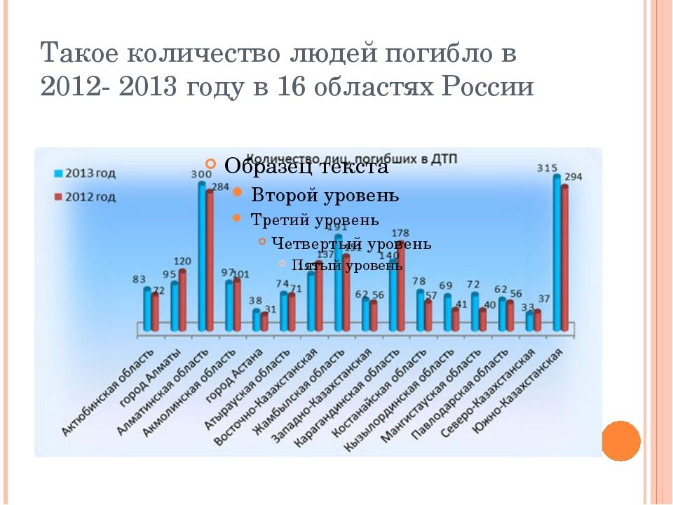 Такое количество людей погибло в 2012- 2013 году в 16 областях России