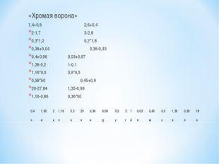 «Хромая ворона» 1,4+0,6 2,6+0,4 2-1,7 3-2,8 0,3*1,2 0,2*1,8 0,36+0,04 0,3