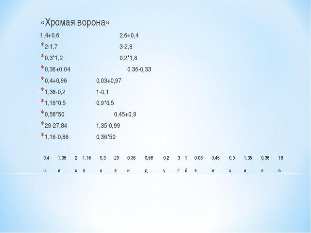 «Хромая ворона» 1,4+0,6 2,6+0,4 2-1,7 3-2,8 0,3*1,2 0,2*1,8 0,36+0,04 0,3...