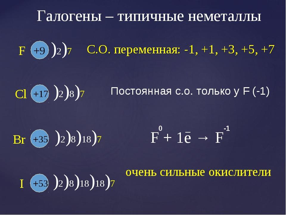 Галогены – типичные неметаллы +9 )2)7 +17 )2)8)7 +35 )2)8)18)7 +53 )2)8)18)18...