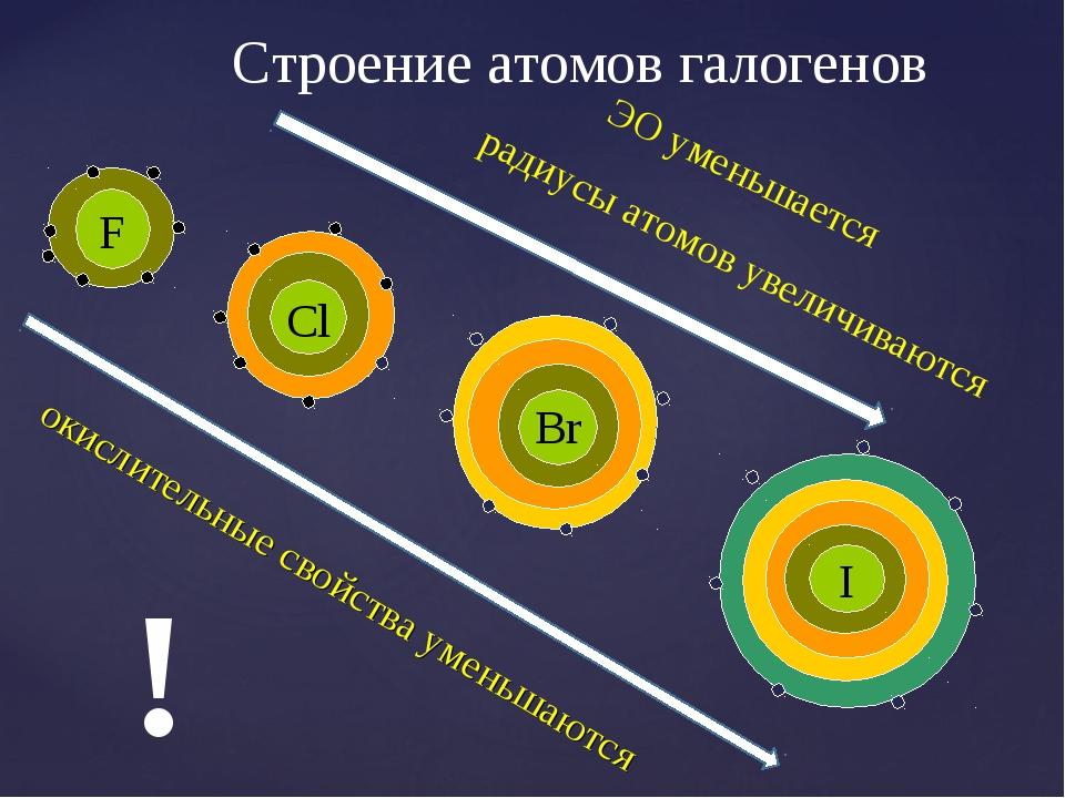 F Cl Br I Строение атомов галогенов окислительные свойства уменьшаются радиус...