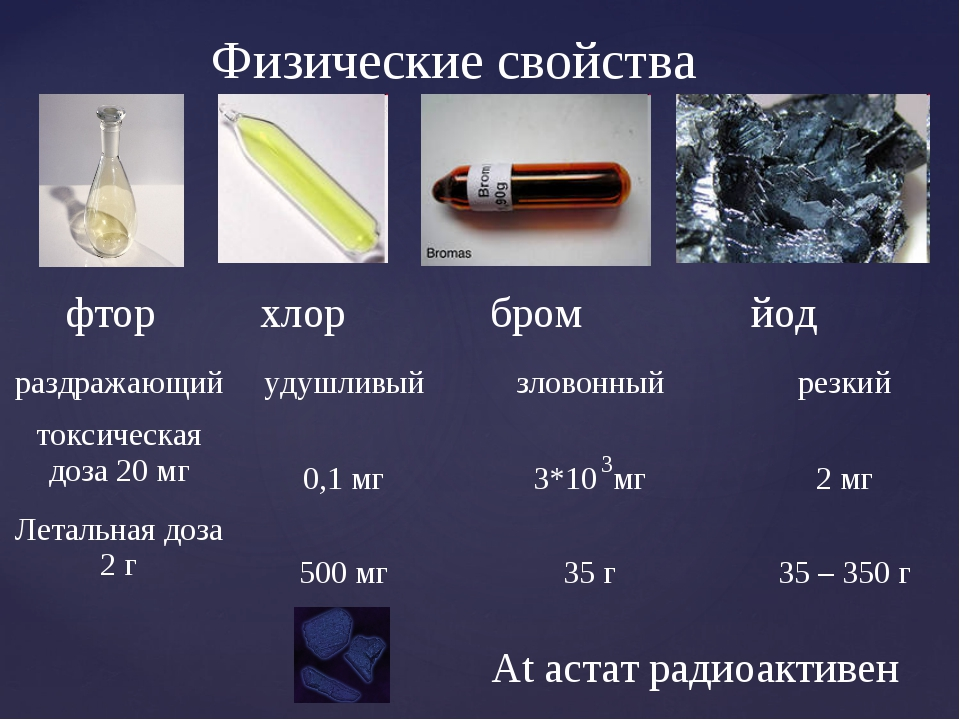 фтор хлор бром йод Физические свойства At астат радиоактивен 3 раздражающийу...