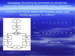 Например: Выполни вычисления по алгоритму, заданному блок-схемой. Расположи о