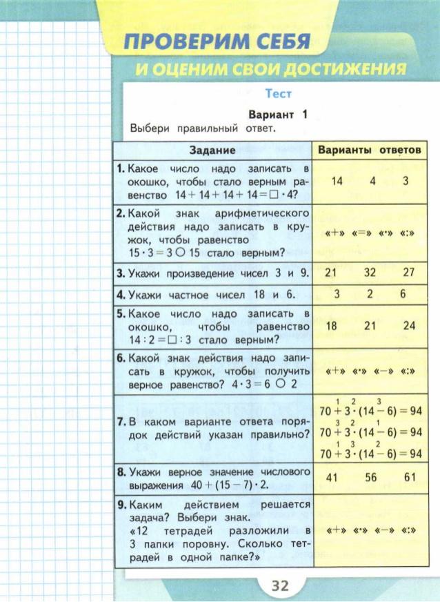 Контрольно оценочные материалы по математике класс Школа   image slidesharecdn com 3m1m2012 131209020105 phpapp02