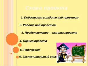 Схема проекта 1. Подготовка к работе над проектом 2. Работа над проектом 3. П