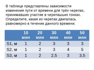 В таблице представлены зависимости изменения пути от времени для трёх черепах