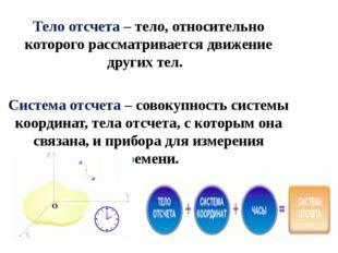 2. Система отсчета Тело отсчета – тело, относительно которого рассматривается