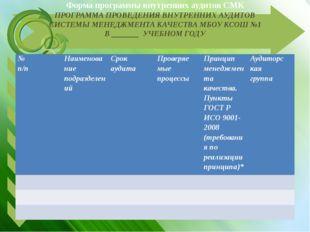 Форма программы внутренних аудитов СМК ПРОГРАММА ПРОВЕДЕНИЯ ВНУТРЕННИХ АУДИТО