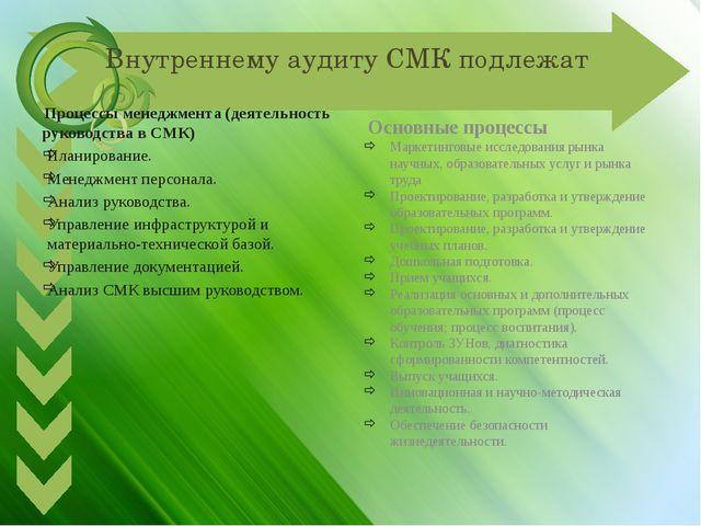 Внутреннему аудиту СМК подлежат Процессы менеджмента (деятельность руководств...
