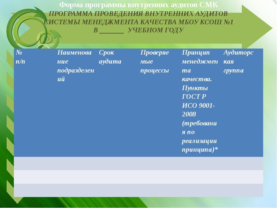 Форма программы внутренних аудитов СМК ПРОГРАММА ПРОВЕДЕНИЯ ВНУТРЕННИХ АУДИТО...
