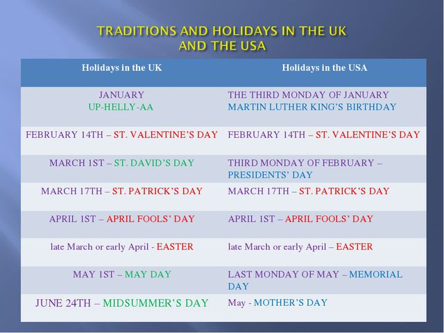 Holidays in the UKHolidays in the USA JANUARY UP-HELLY-AA THE THIRD MONDAY...