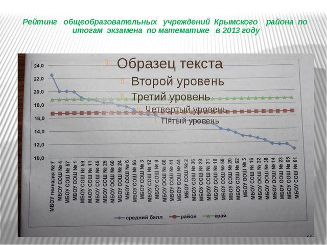 Рейтинг общеобразовательных учреждений Крымского района по итогам экзамена п...