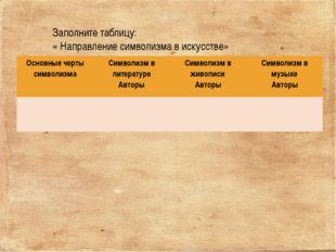 Заполните таблицу: « Направление символизма в искусстве» Основные чертысимво