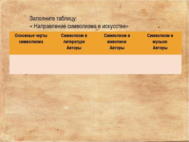 Заполните таблицу: « Направление символизма в искусстве» Основные чертысимво...