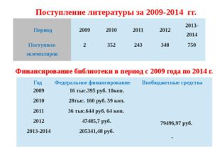 Поступление литературы за 2009-2014 гг. Финансирование библиотеки в период с