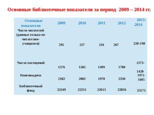 Основные библиотечные показатели за период 2009 – 2014 гг. Основные показател