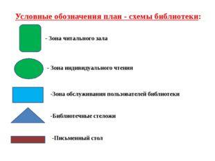 Условные обозначения план - схемы библиотеки: - Зона читального зала - Зона и
