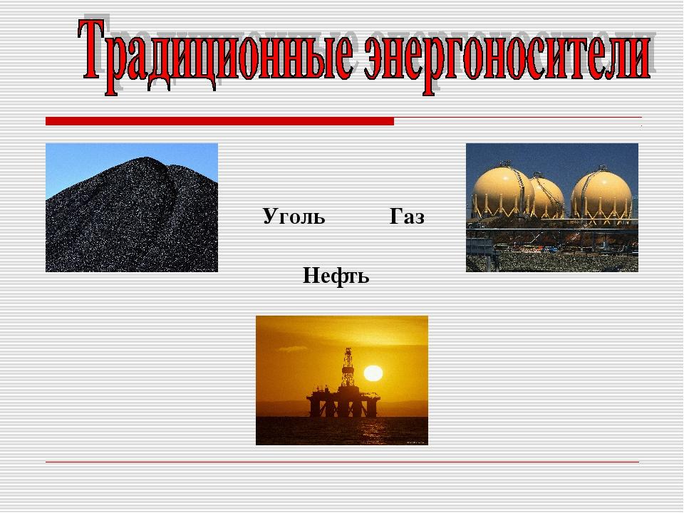 Уголь Газ Нефть