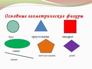 Основные геометрические фигуры Круг треугольник квадрат элипс многоугольник р