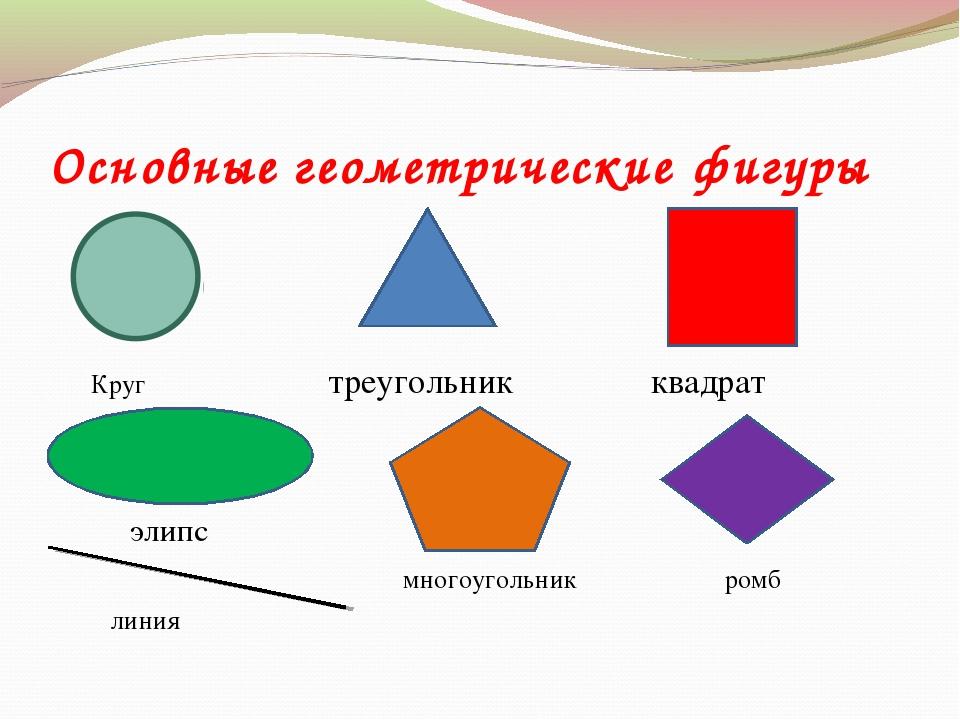 Основные геометрические фигуры Круг треугольник квадрат элипс многоугольник р...