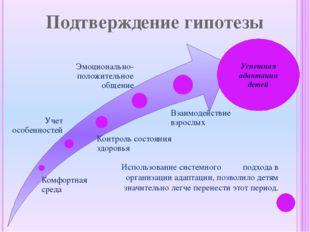 Успешная адаптация детей Подтверждение гипотезы Использование системного подх