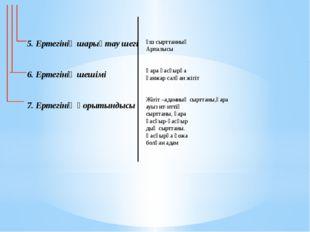 5. Ертегінің шарықтау шегі  6. Ертегінің шешімі  7. Ертегінің қорытындысы Ү