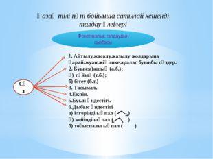 Қазақ тілі пәні бойынша сатылай кешенді талдау үлгілері Фонетикалық талдаудың