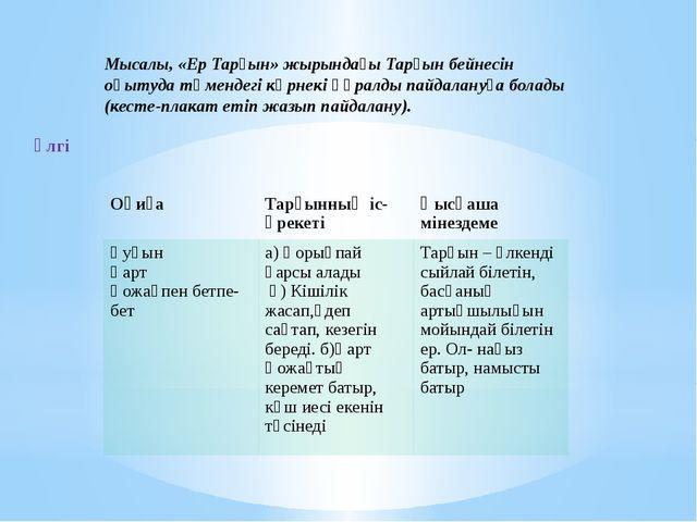 Мысалы, «Ер Тарғын» жырындағы Тарғын бейнесін оқытуда төмендегі көрнекі құрал...