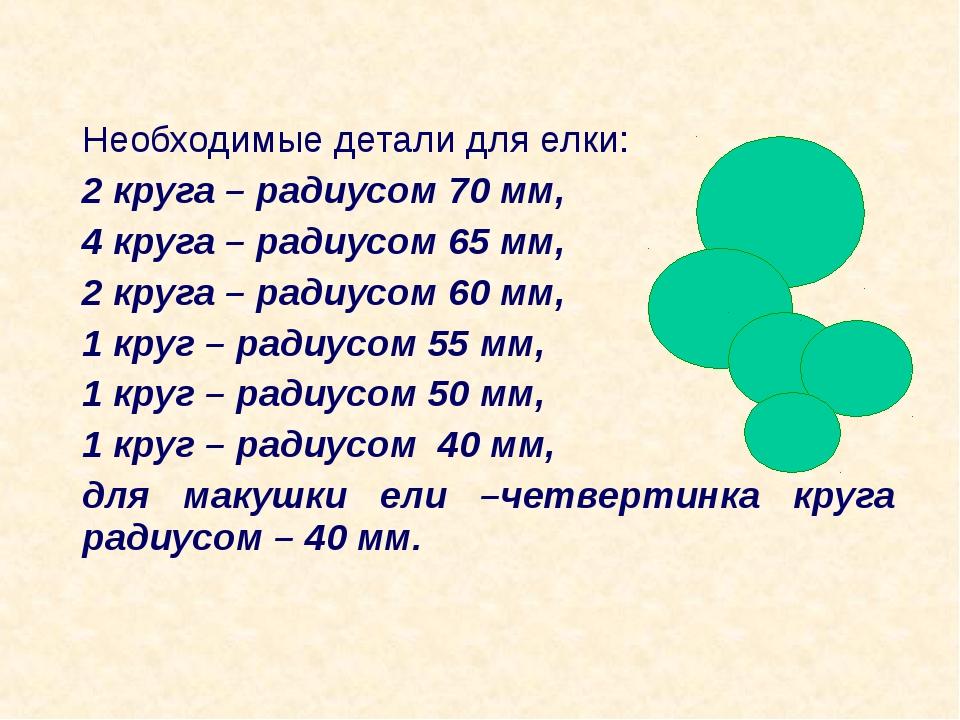 Необходимые детали для елки: 2 круга – радиусом 70 мм, 4 круга – радиусом 65...