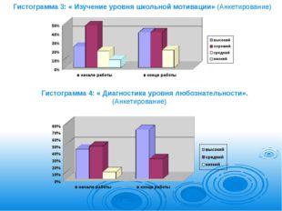 Гистограмма 3: « Изучение уровня школьной мотивации» (Анкетирование) Гистогра