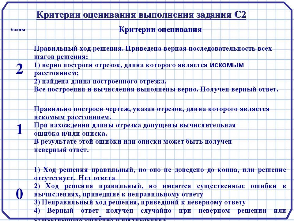 Критерии оценивания выполнения задания С2 баллыКритерии оценивания 2Правиль...