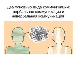 Два основных вида коммуникации: вербальная коммуникация и невербальная коммун