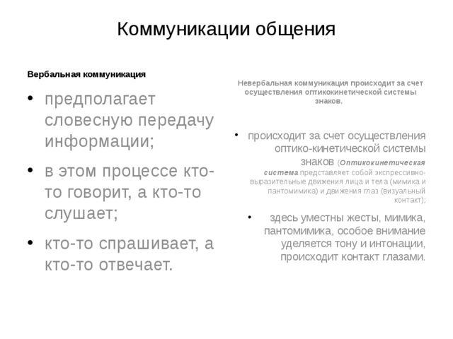Коммуникации общения Вербальная коммуникация предполагает словесную передачу...