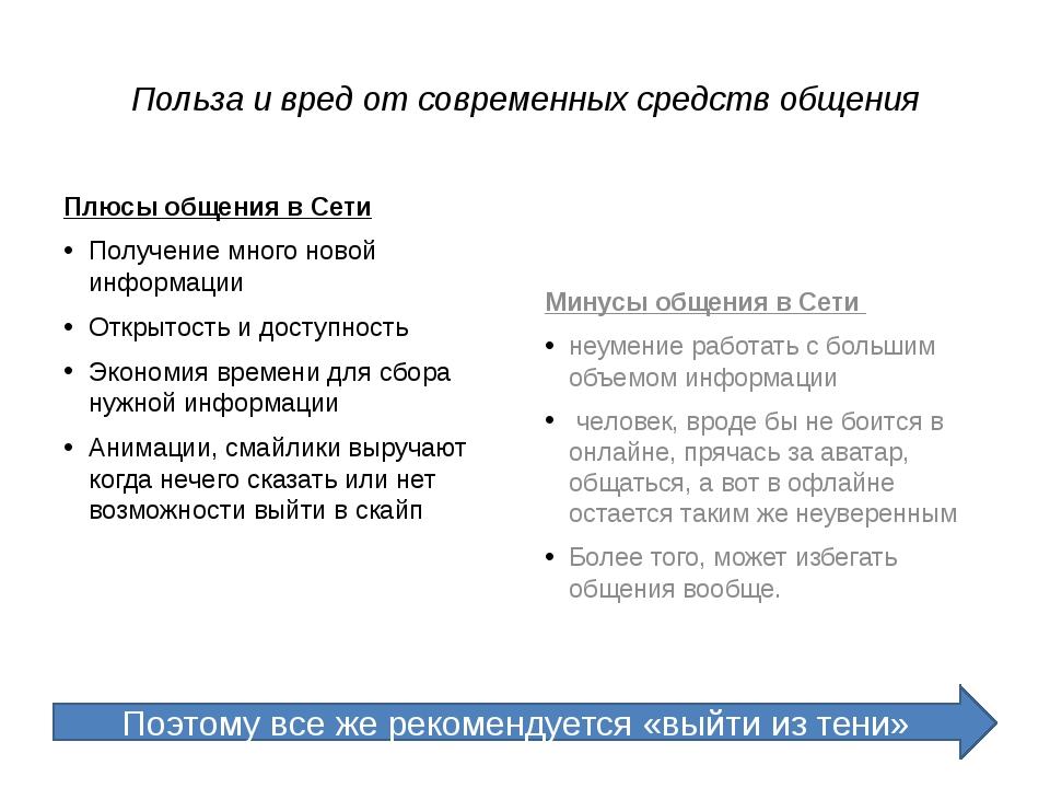 Польза и вред от современных средств общения Плюсы общения в Сети Получение м...