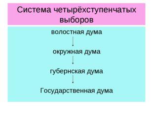 Система четырёхступенчатых выборов волостнаядума окружнаядума губернскаяду