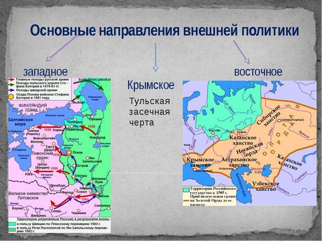 Основные направления внешней политики Тульская засечная черта западное восточ...