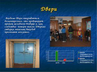 Двери Входные двери открываются бесконтрольно, что провоцирует приток холодно