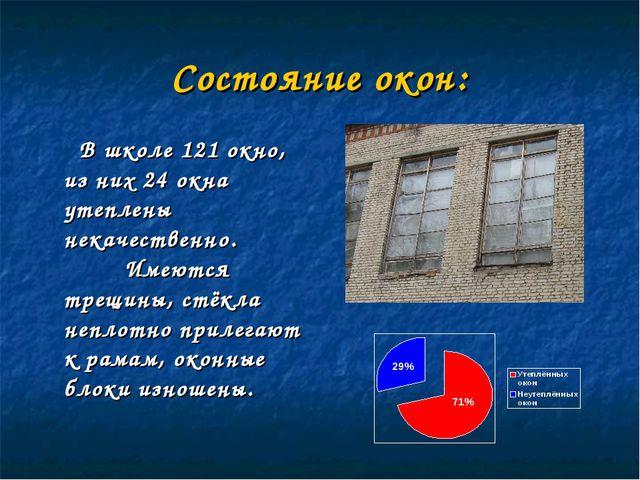 Состояние окон: В школе 121 окно, из них 24 окна утеплены некачественно. Имею...