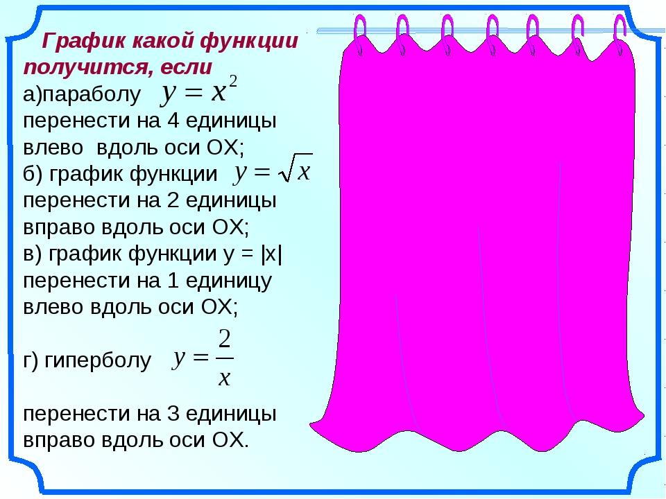График какой функции получится, если а)параболу перенести на 4 единицы влево...