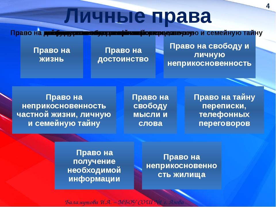 Личные права Баламутова И.А. – МБОУ СОШ №1 г. Азова 4