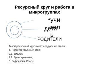 Ресурсный круг и работа в микрогруппах         Такой