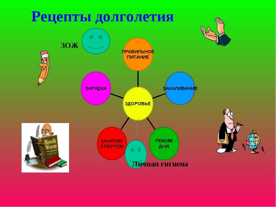 Рецепты долголетия Личная гигиена ЗОЖ