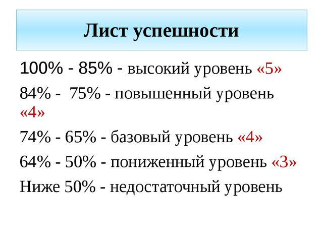 Лист успешности 100% - 85% - высокий уровень «5» 84% - 75% - повышенный урове...