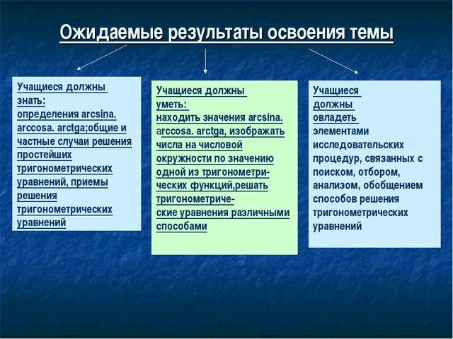 Ожидаемые результаты освоения темы Учащиеся должны знать: определения arcsina...