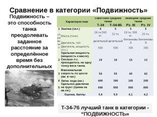 Сравнение в категории «Подвижность» Подвижность – это способность танка преод