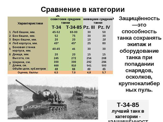 Сравнение в категории «Защищенность» Защищённость—это способность танка сохра...