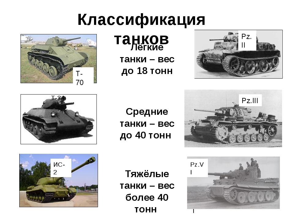 Классификация танков Pz.II Лёгкие танки – вес до 18 тонн Средние танки – вес...